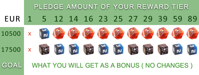 Complimentary extra dice obtainable through Stretch Goals