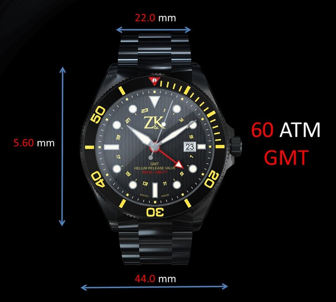 THE GMT