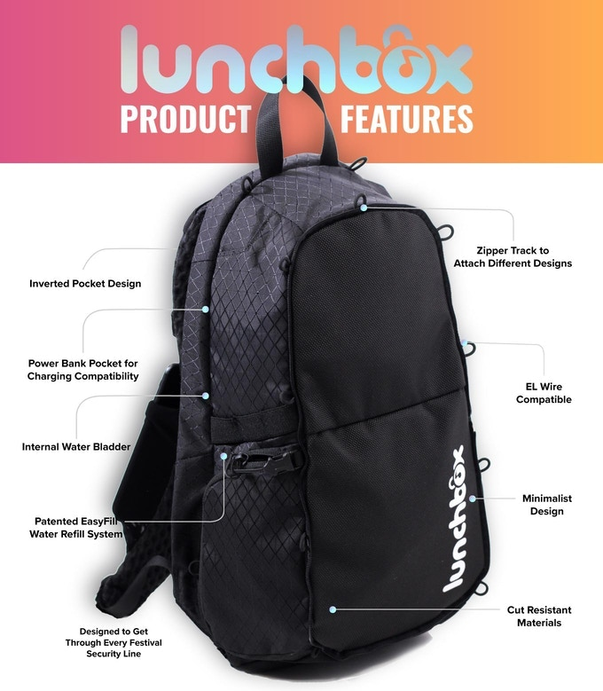 84c90b4414e Lunchbox: The Anti-Theft Hydration Pack for Active Adventure by ...