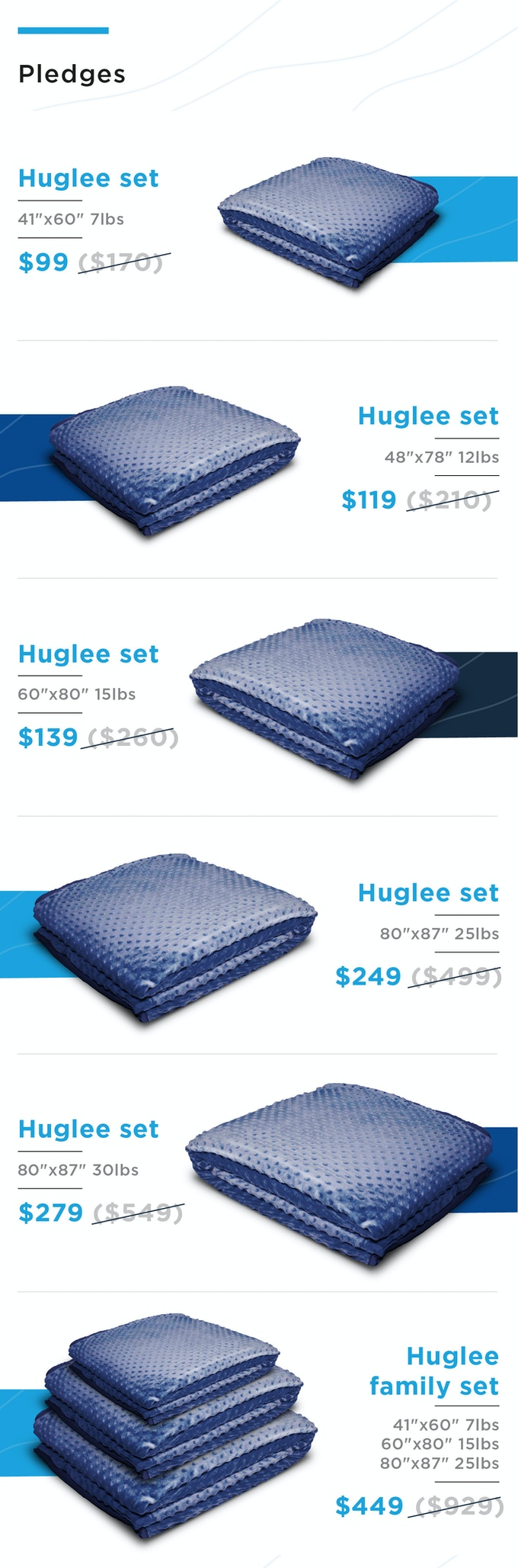 The Ultimate Weighted Blanket By Huglee Kickstarter