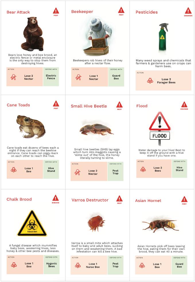 9 different Hazard cards