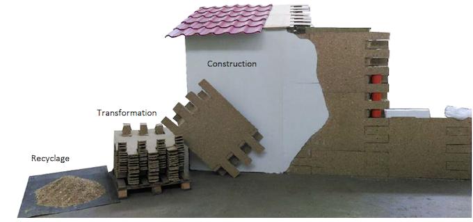 Du recyclage à la construction