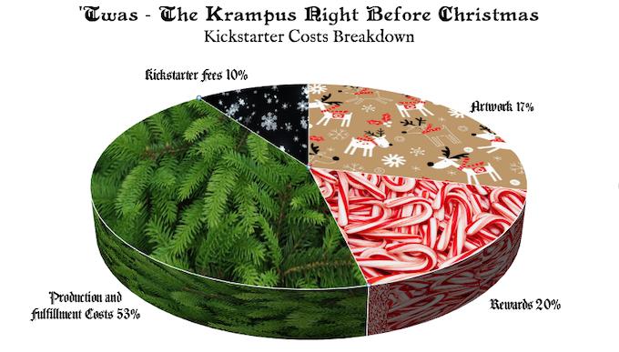 Twas The Krampus Night Before Christmas Make 100 By Jonathan
