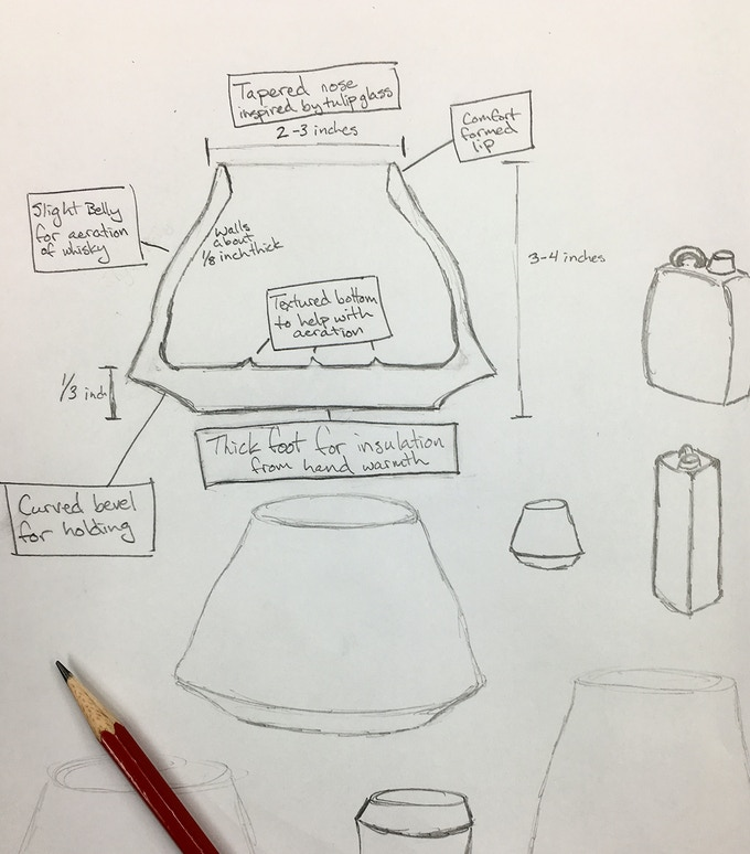 Initial sketches of the Craft Ceramic Whiskey Glass