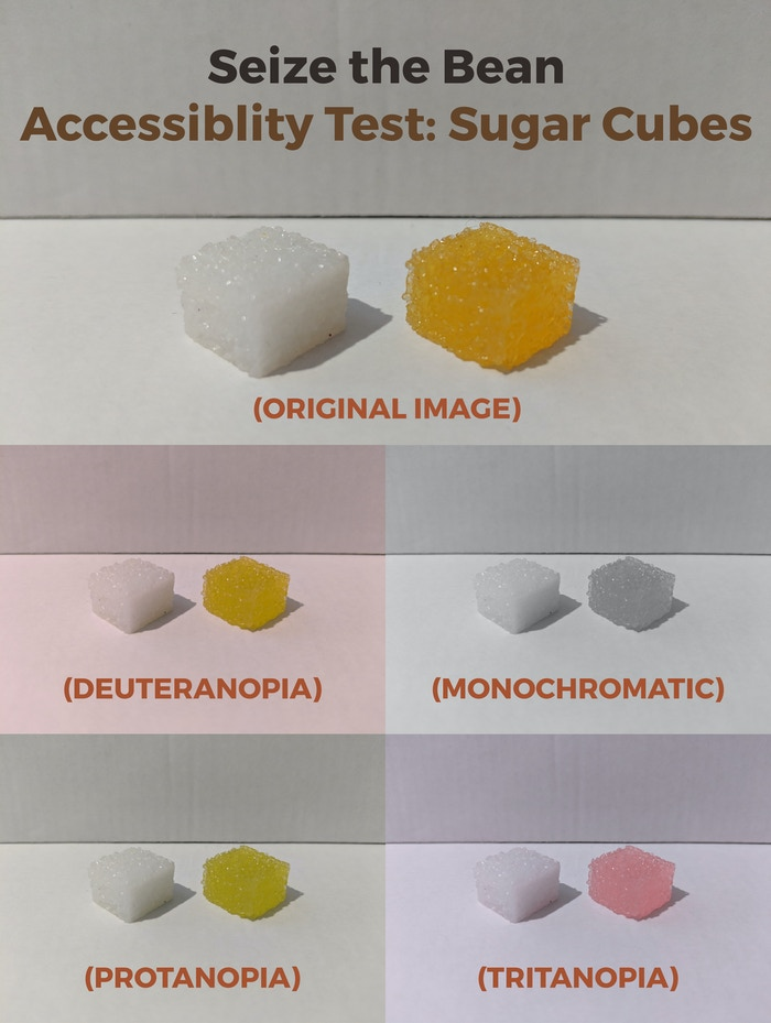 Colorblind tests via a simulator to help us check the sugar cubes.
