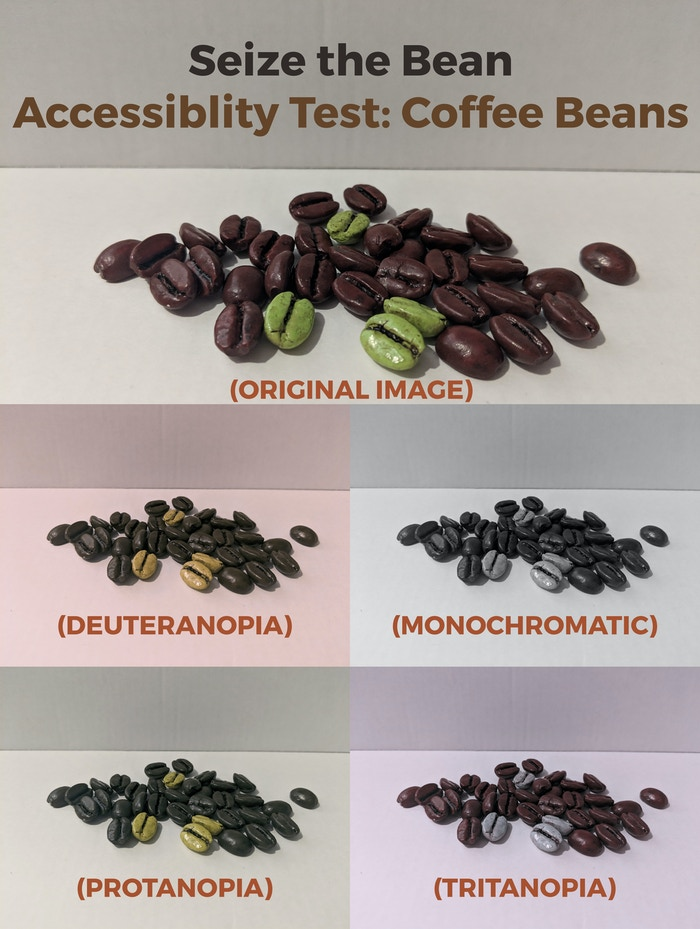 Colorblind tests via a simulator to help us check the coffee beans.