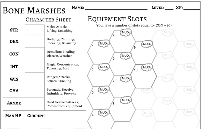 Mockup of the Character Sheet