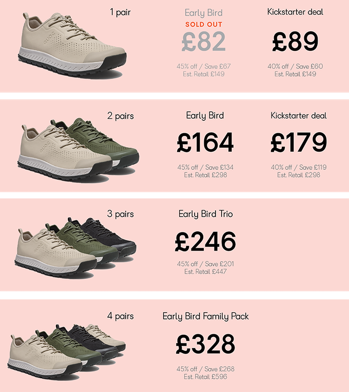 * Choose your shoe sizes & colours after the campaign ends (Jan 17, 2018)