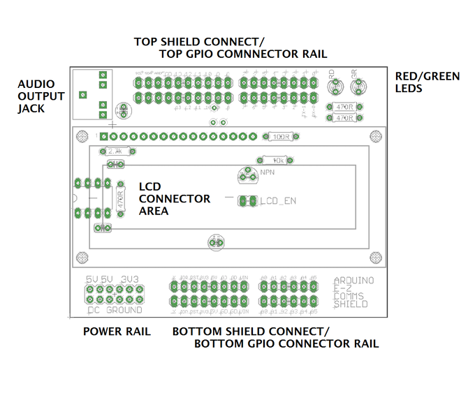 The Arduino E-Z COMMS Shield - Our 30th Kickstarter Campaign