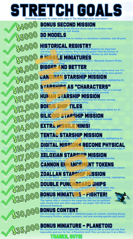 Battlestations: The Starships...