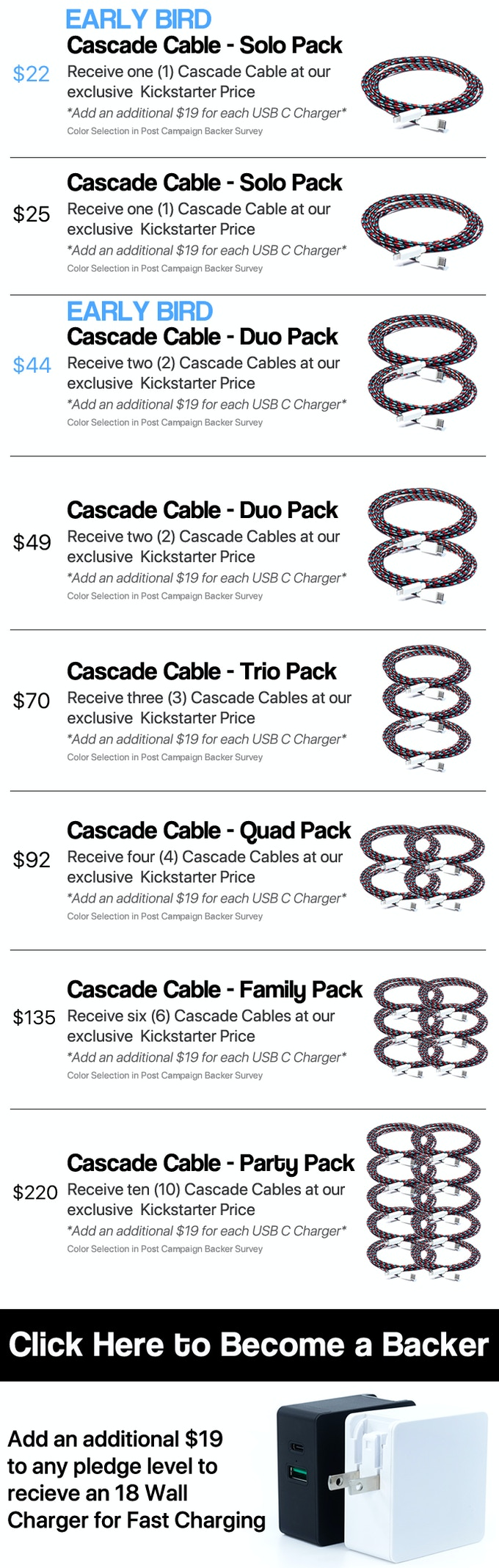 we have already taken the steps to ensure we are able to meet the below  timeframe so you have your hands on the cascade cables as soon as possible