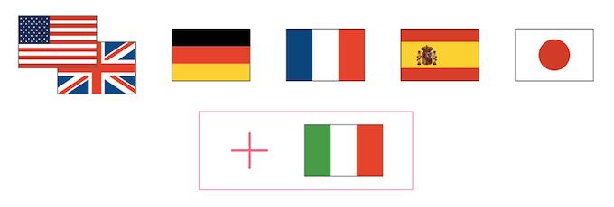 Multilingual Rule Sheet