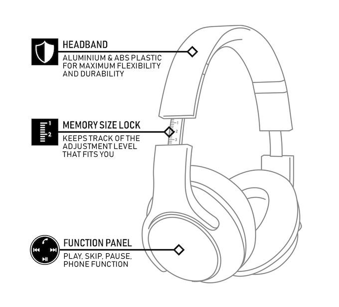 Over-Ear Mode