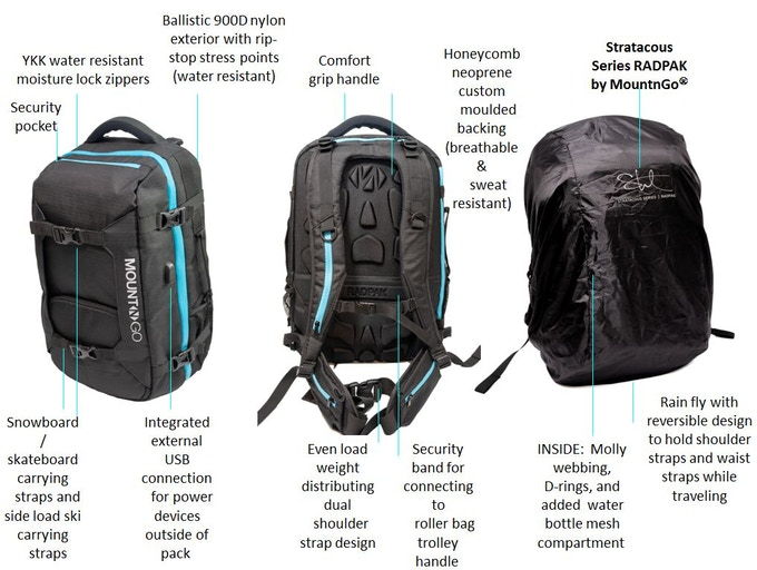 c11b0a3ef616 The Stratacous Series RADPAK Backpack by Strat Streetman — Kickstarter