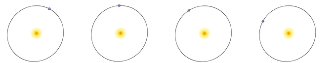 Earth's orbit around the Sun at the new moon in September, October, November, and December (from left to right).