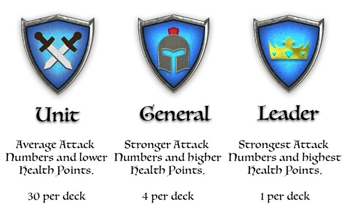 Units are adorned with a copper frame. Generals are adorned with a silver frame. Leaders are adorned with a golden frame