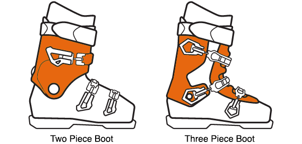 Two Piece Boot vs Three Piece Boot (Also known as an overlap boot)
