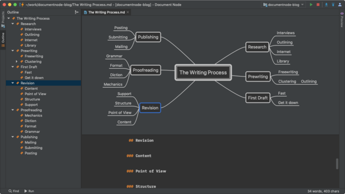 Document Node - Fast, native, all-in-one writing tool  by