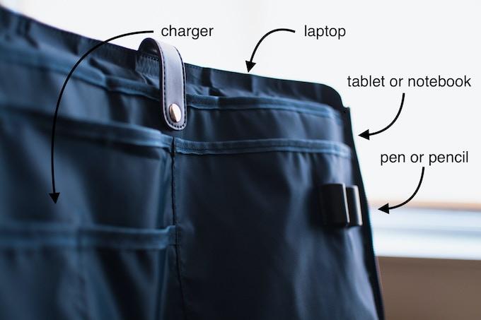 Convertible messenger bag