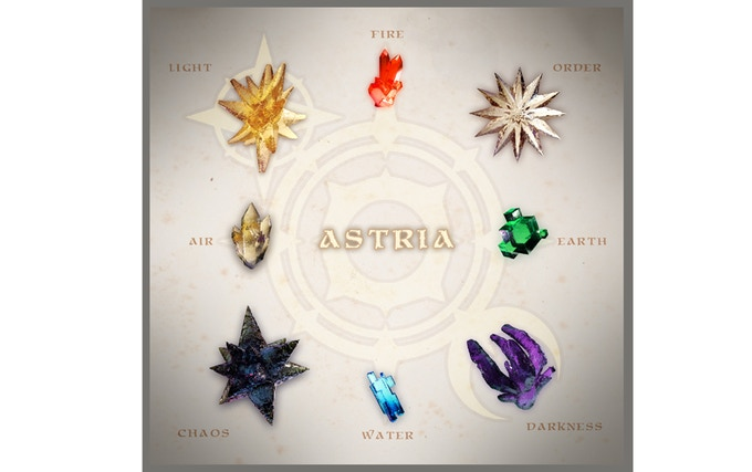 Astria are the elements of reality and philosophers believe they can be mapped as such