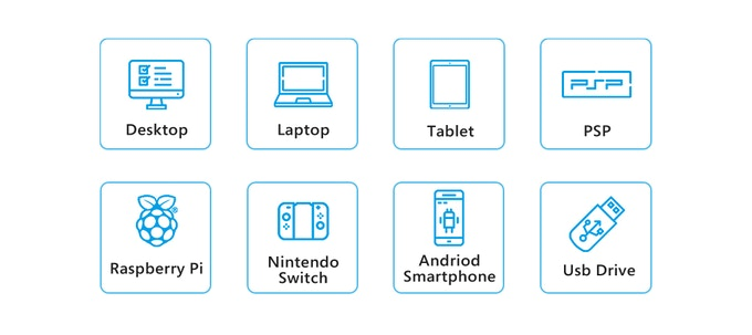 Gemini supports all the laptops, PS4, Xbox, NS, Raspberry Pi and many other devices