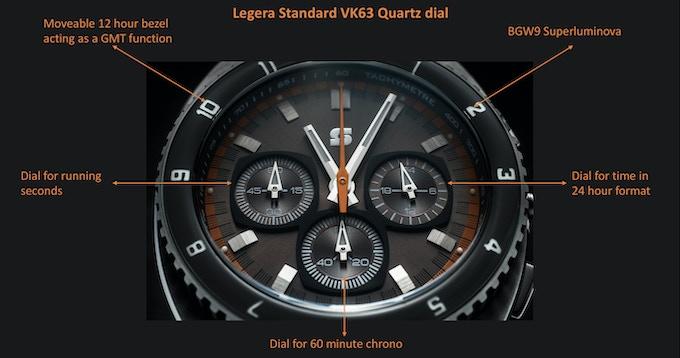 Legera Standard VK63 dial layout
