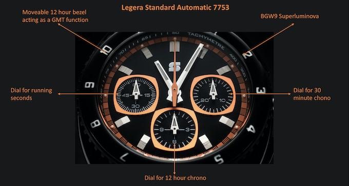 Legera Standard Valjoux 7753 Automatic dial layout