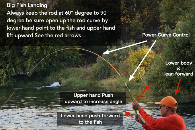 Fishing Landing with Tenkara rod