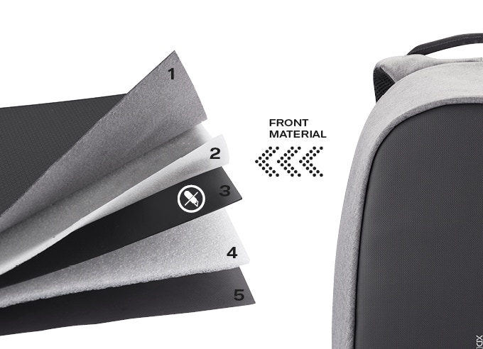 1. PU leather 2. Sponge 3. PP Board, which prevents from cutting through your backpack 4. PE foam 5. 100% RPET 210D