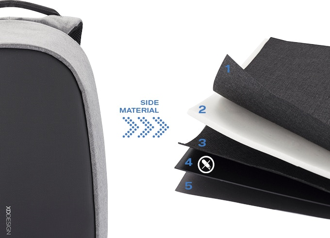 1. 100% RPET 600D 2. EVA 3. Non Woven 4. PP board, which prevents from cutting through your backpack 5. 100% RPET 210D