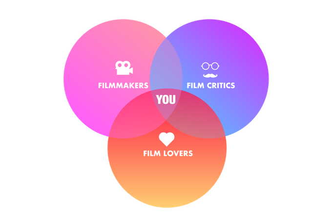 Whether you're a filmmaker, critic, or movie lover (or all 3!), Filmocracy has something for you