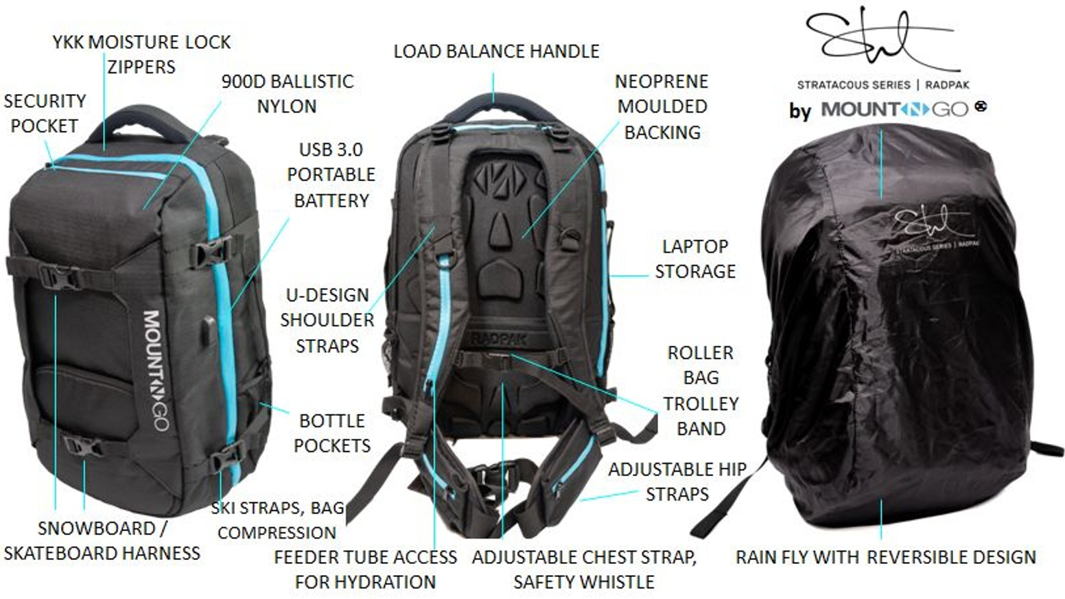 9003f1b0a5b5 The Stratacous Series RADPAK Backpack by Strat Streetman — Kickstarter