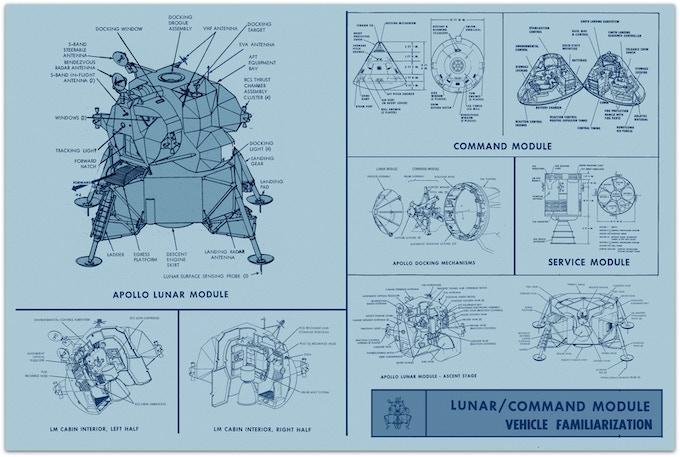 The Lunar/Command Module Vehicle Familiarization Chart