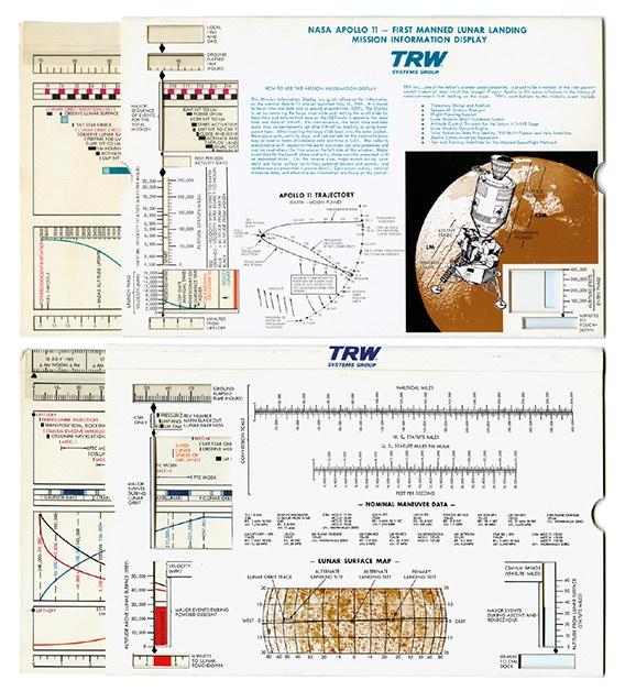 The impressive TRW Apollo Mission Information Display Sliderule