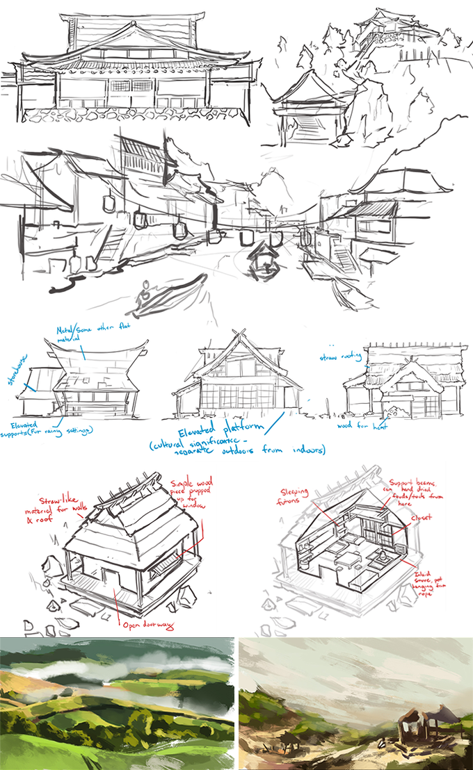 Buildings and Environments
