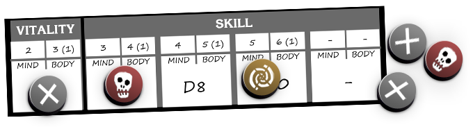 Mock-up of the status tokens on a character sheet - design may vary in final product.