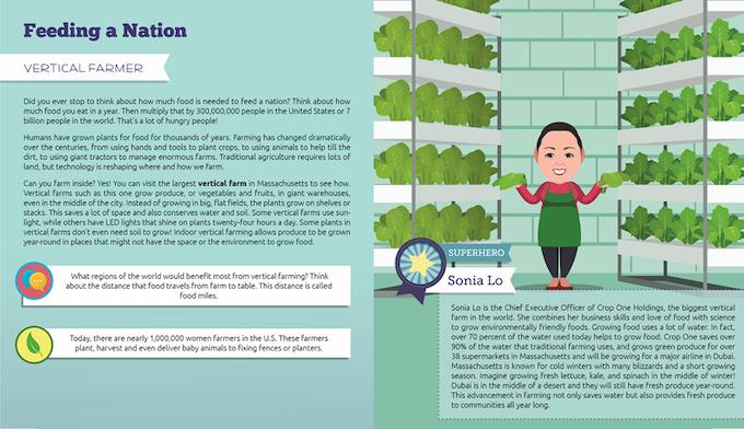 STEM Superhero: Sonia Lo, Vertical Farmer