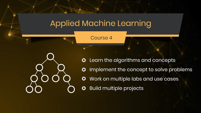 Artificial Intelligence and Machine Learning E-Degree by Eduonix