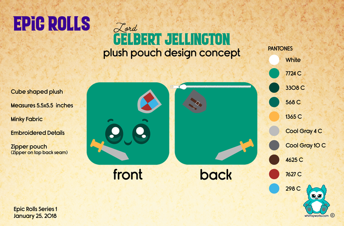 The Lord Gelbert Jellington concept sheet we sent to the designer/prototype creator at the factory.