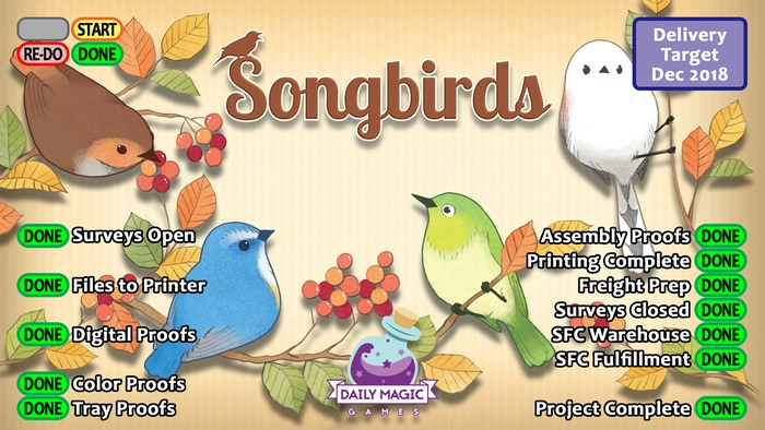 Sing a song of Songbirds, singing in a tree. The loudest birdies earn the treats, who will the winner be?