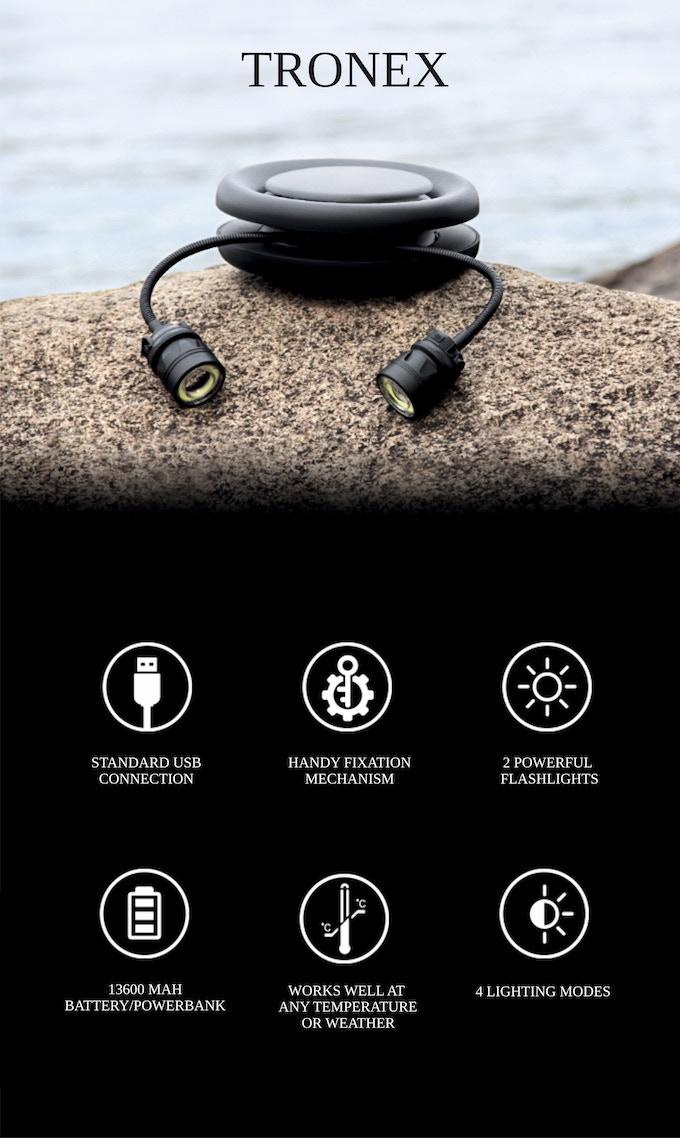 TRONEX - A New Generation Of Flashlights by Tronex — Kickstarter
