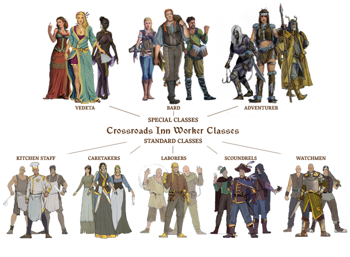 Crossroads Inn - a fantasy tavern simulator  by Klabater