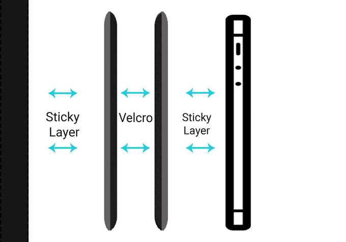 Have a look at how the pind StickPad works!