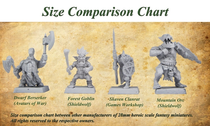 All items have been placed on the same base size (20mm square) to facilitate comparison. Miniatures from this project will be supplied with ROUND bases however, with the possibility for the backers to ask during their pledge manager to SWAP all round bases with square bases instead.