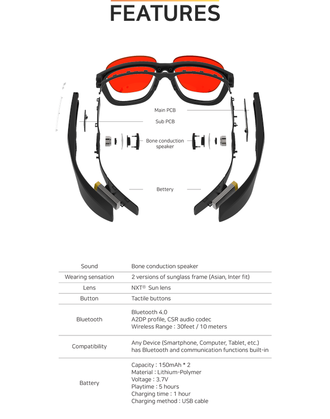 IRONPEAK : Sunglasses and Music Without The Wires by