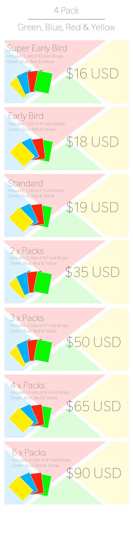 Food Wrap - Reusable Cling Wrap by Kim — Kickstarter