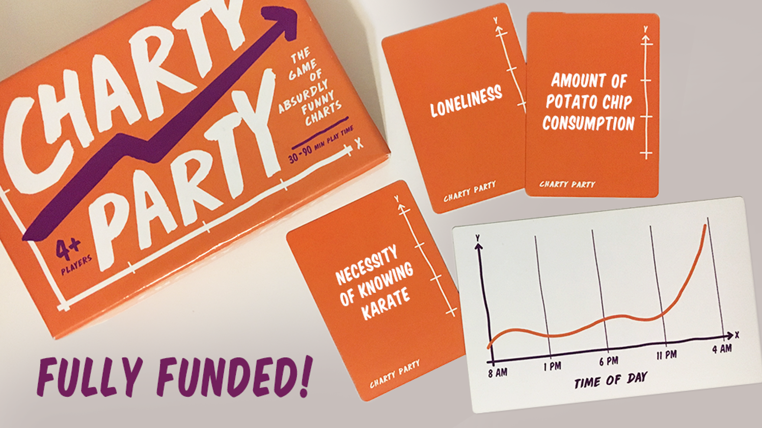 An absurdly funny game of ridiculous charts. Available now on Amazon and more!