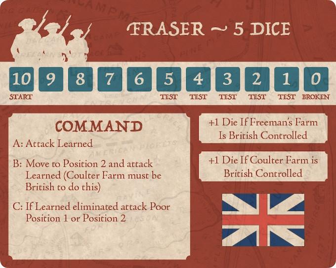 Sample British Formation Card