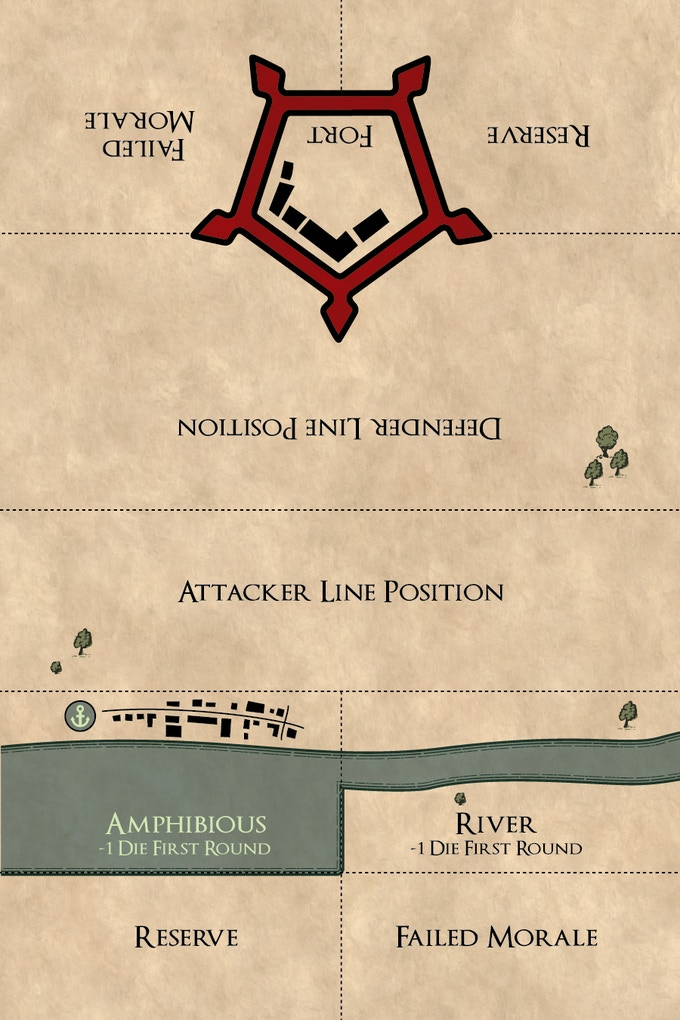 Sample of Battle Board