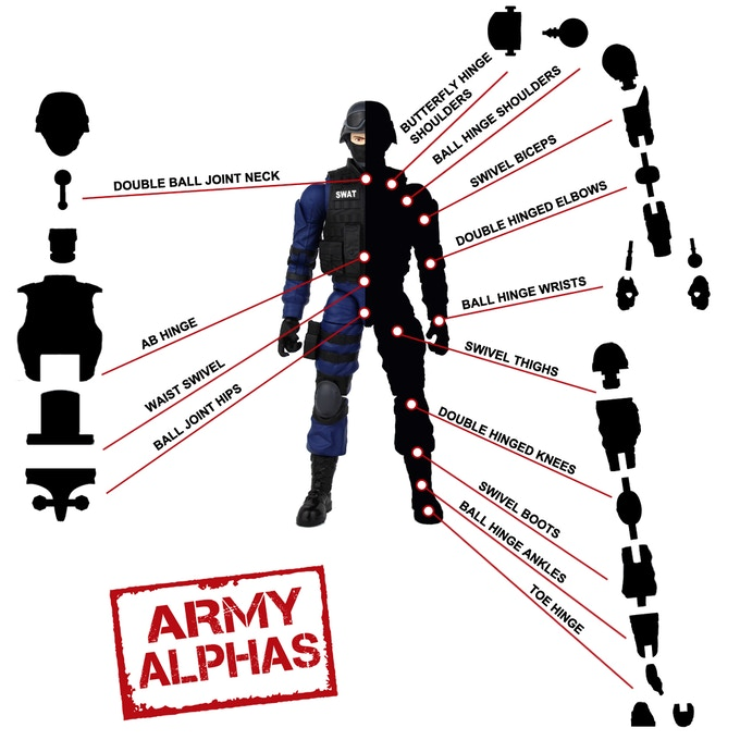 Army Alphas 1:12 (6 Inch Scale) Action Figure Line